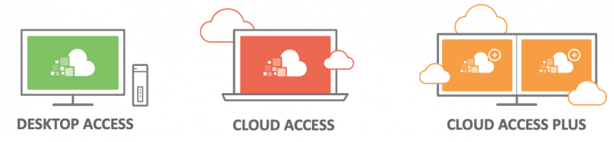 cloud or on premises solutions to work remotely